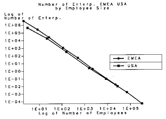 Salaire moyen des ménages : distribution de Pareto (partie 2)